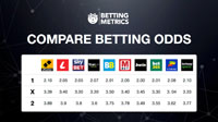 Our very best Betting Odds 3